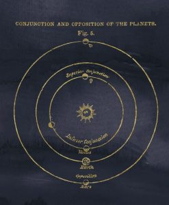 Disegno astronomico antico dai tratti dorati su sfondo blu scuro